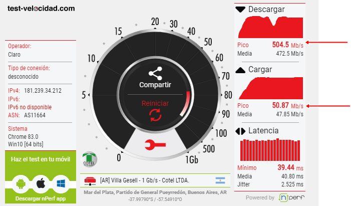 Test de Velocidad Claro Internet
